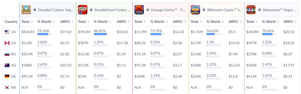 Compare Apps Screenshot 3