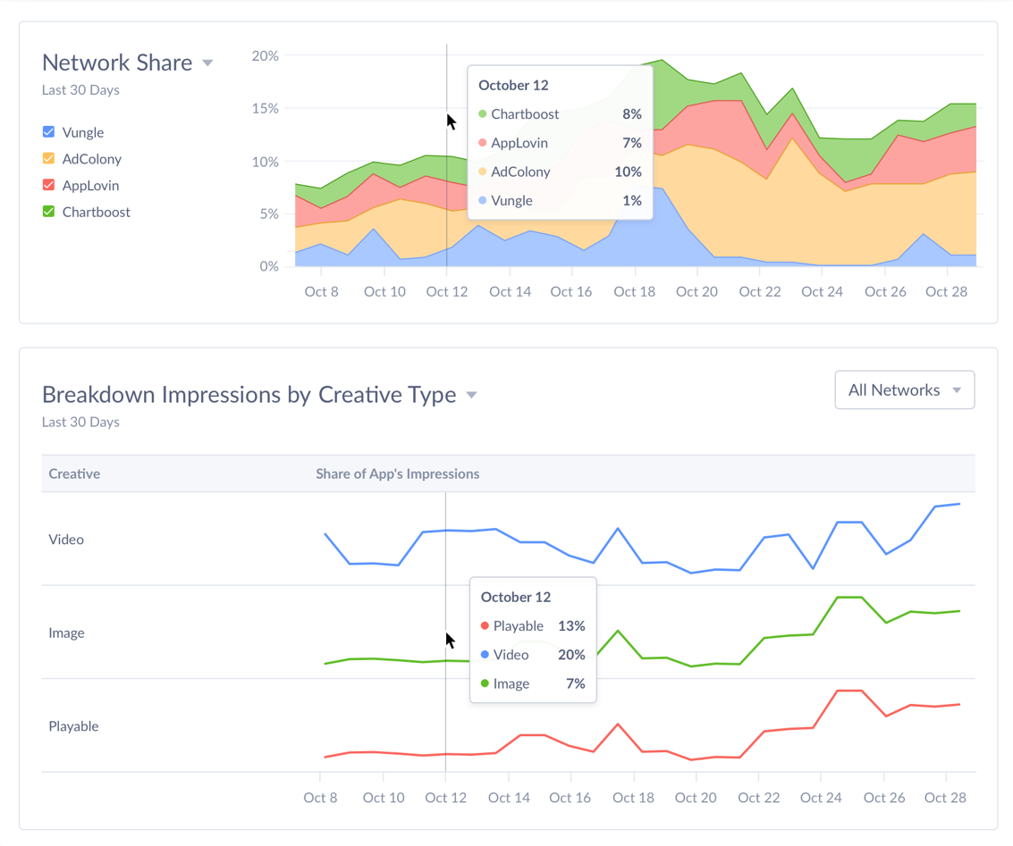 Screenshot ad insights@2x
