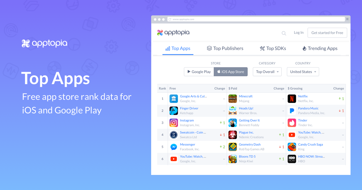 iTunes Connect Top Apps Analysis for Top Overall in The