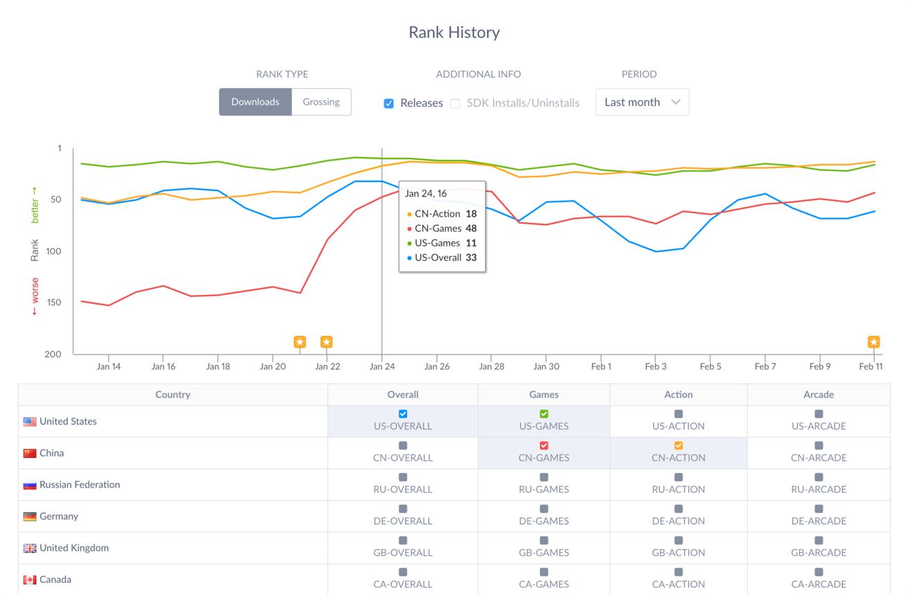Screenshot app ranks 2
