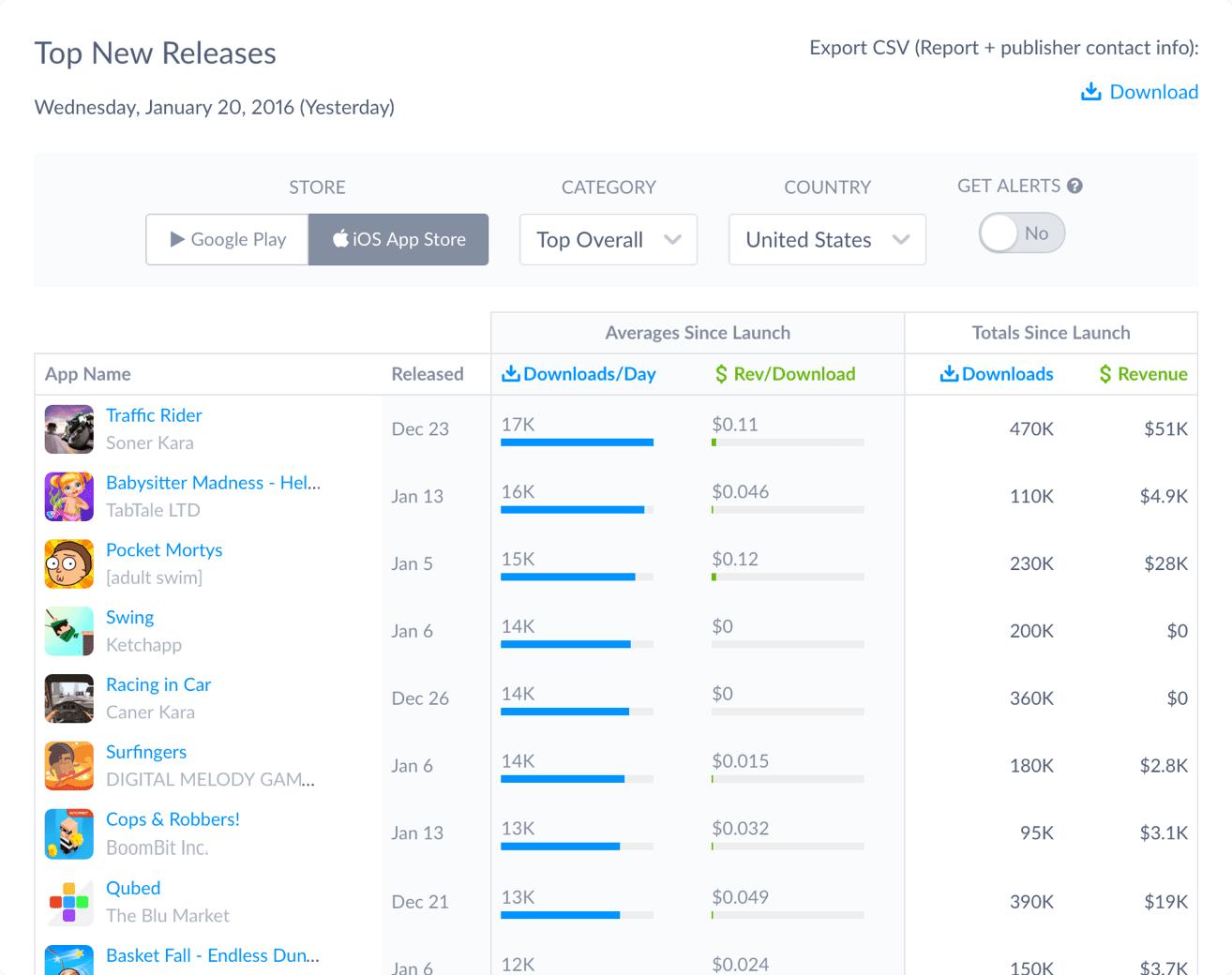 Screenshot top new releases